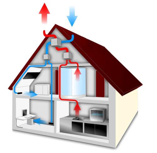 Impiantistica per l'efficienza energetica